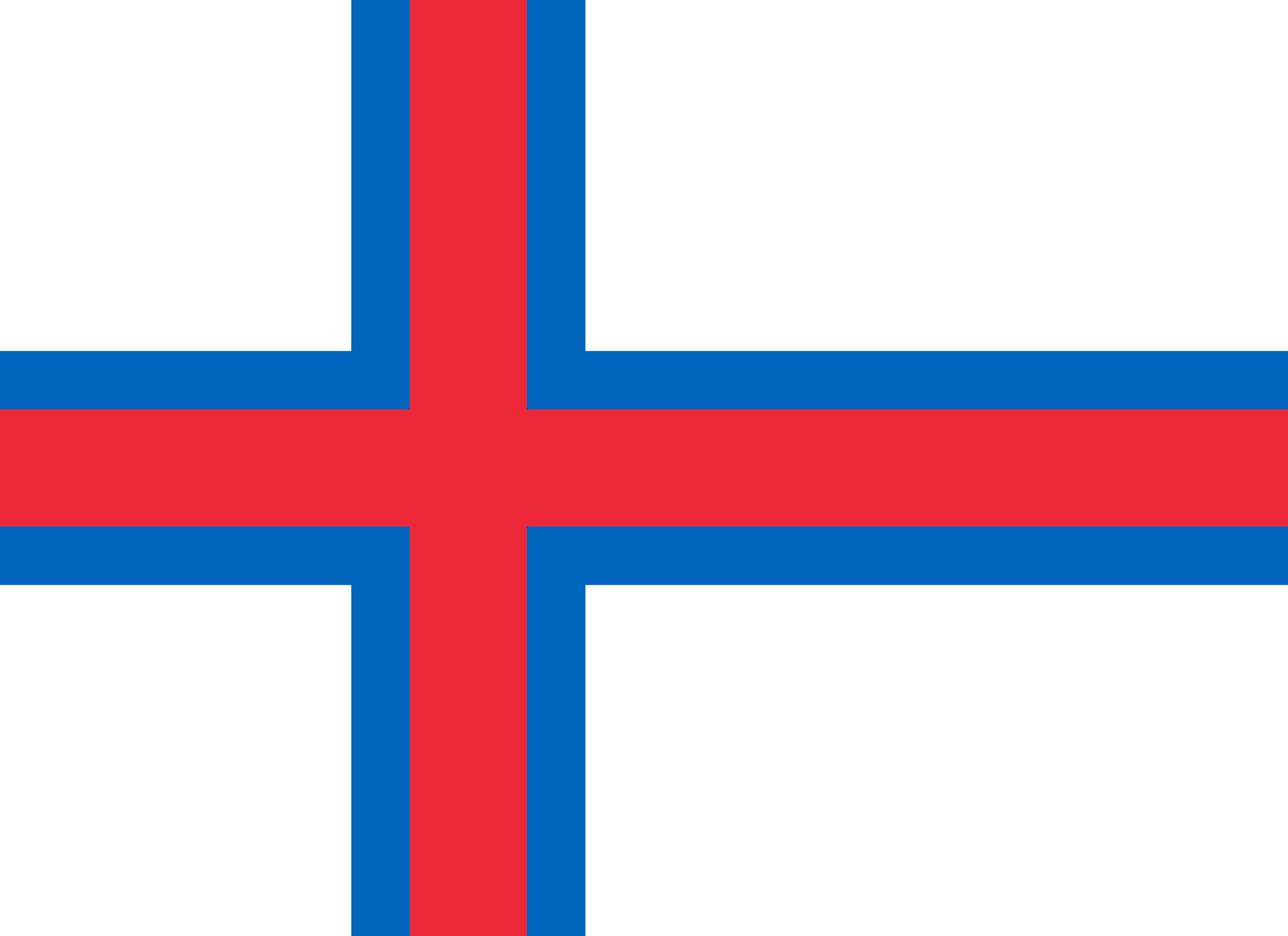 Facts of the Faroe Islands
